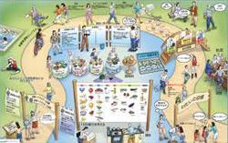 カンバセーションマップ